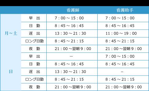 病棟勤務時間表
